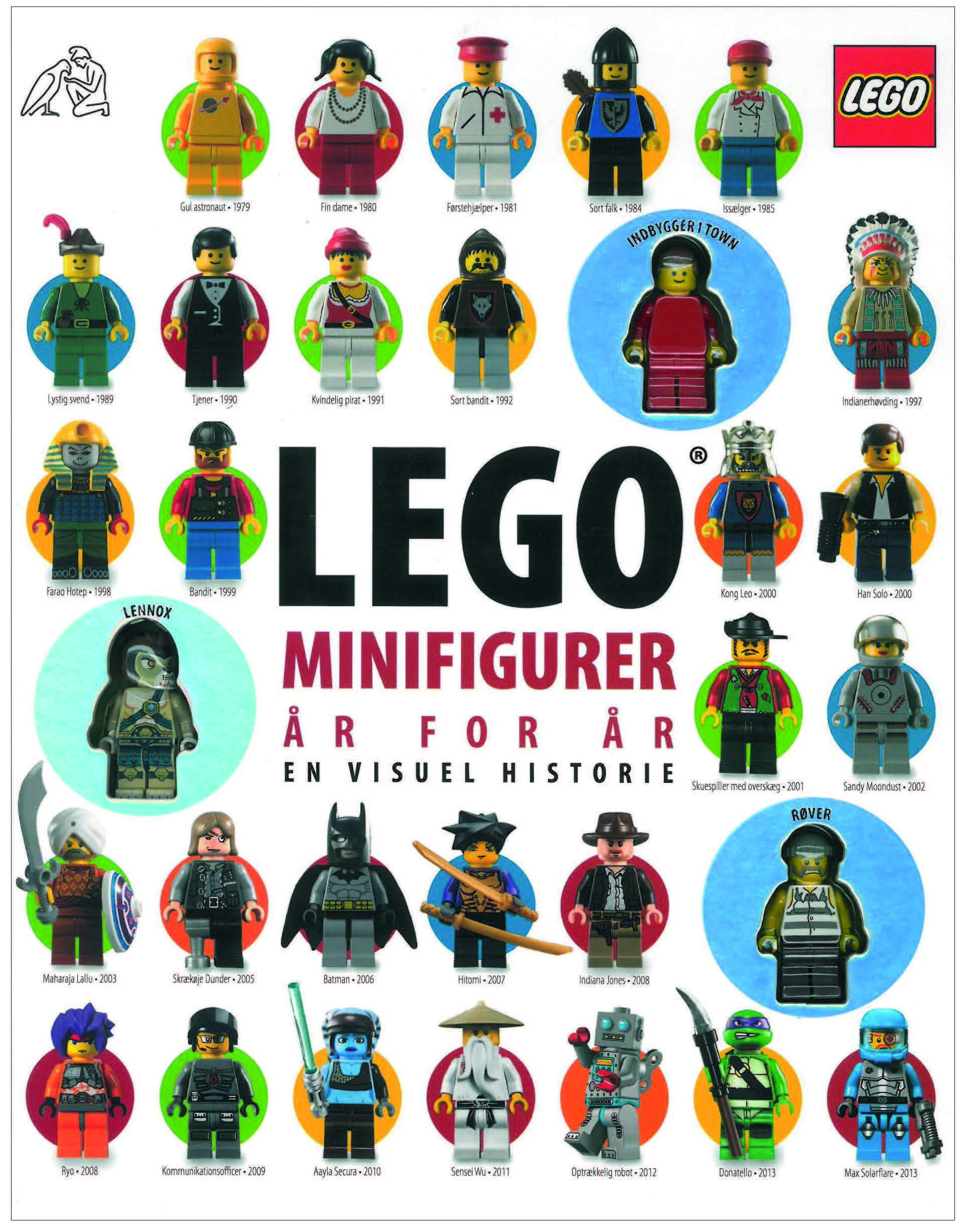 Lipkowitz LEGO minifigurer år for år